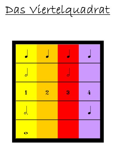 Viertelquadrat